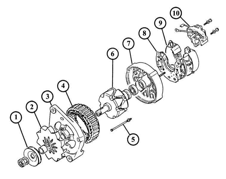 Генератор Renault 19. 1 — шкив