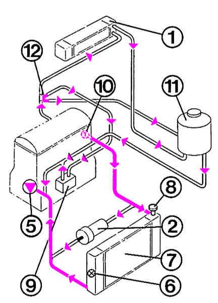 5 — насос охлаждающей жидкости